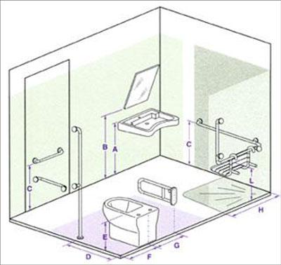 Bagno Disabili Con Doccia.Accessori Per Disabili E Ausili Anziani Scheda Tecnica
